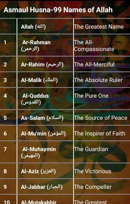 Ramadan Duas&Prayer Times 2016