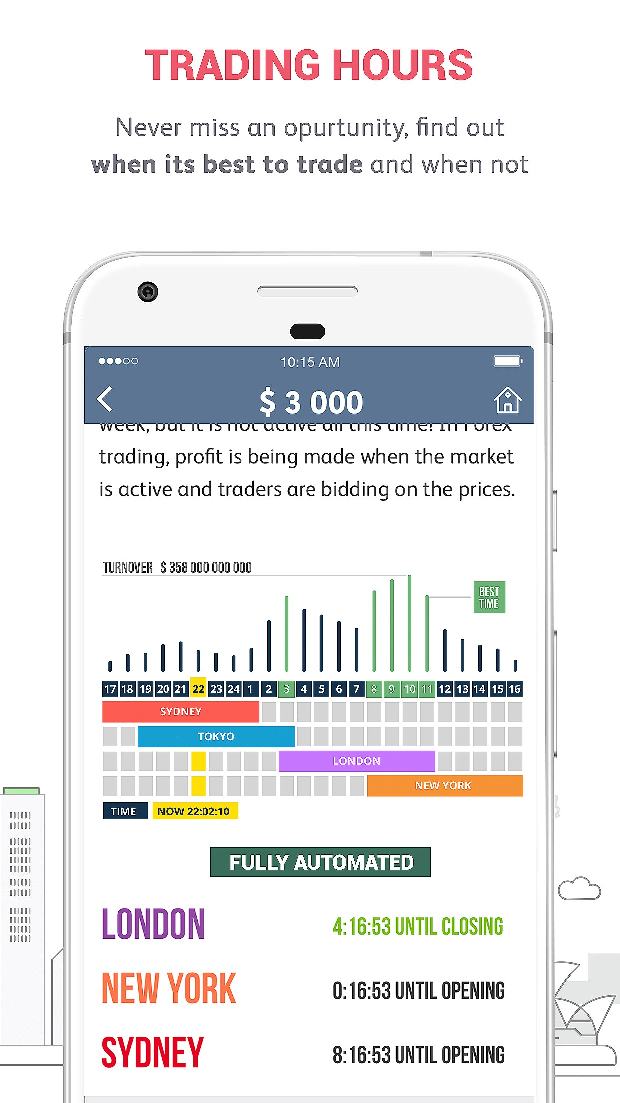 What does binary options mean fxcm offer